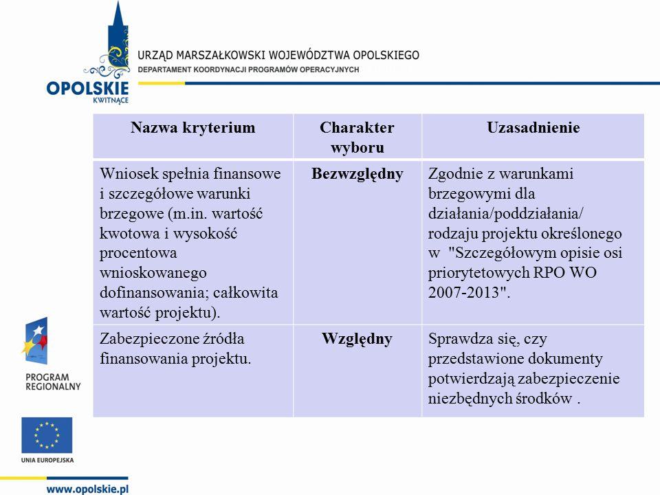 Nazwa kryteriumCharakter wyboru Uzasadnienie Wniosek spełnia finansowe i szczegółowe warunki brzegowe (m.in. wartość kwotowa i wysokość procentowa wni