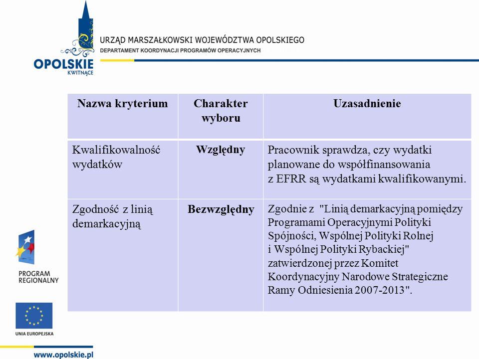 Nazwa kryteriumCharakter wyboru Uzasadnienie Kwalifikowalność wydatków Względny Pracownik sprawdza, czy wydatki planowane do współfinansowania z EFRR