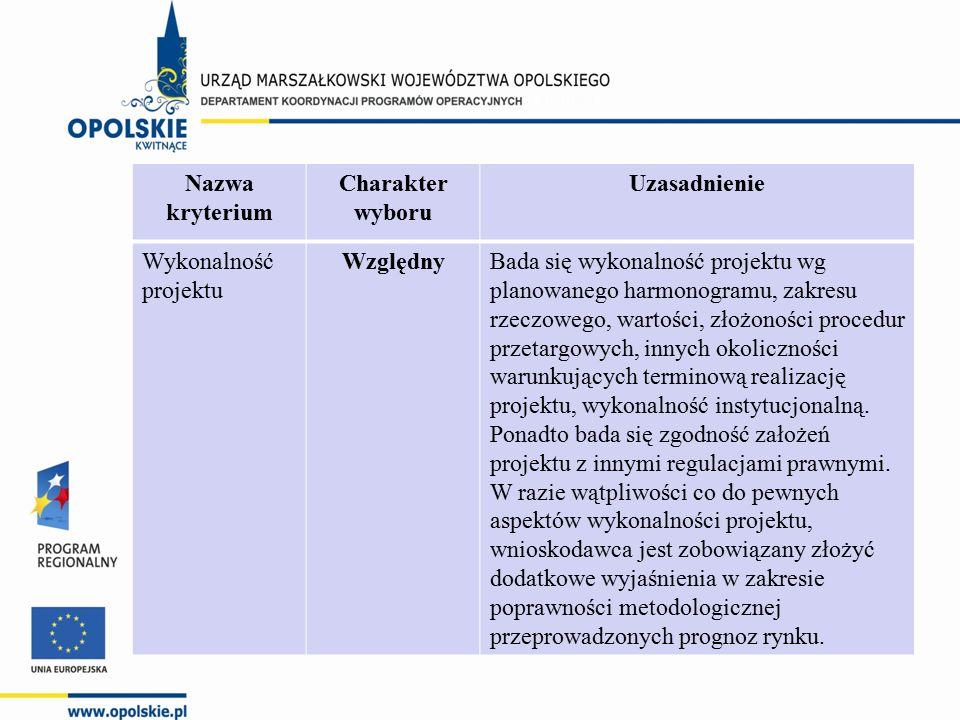 Nazwa kryterium Charakter wyboru Uzasadnienie Wykonalność projektu WzględnyBada się wykonalność projektu wg planowanego harmonogramu, zakresu rzeczowego, wartości, złożoności procedur przetargowych, innych okoliczności warunkujących terminową realizację projektu, wykonalność instytucjonalną.