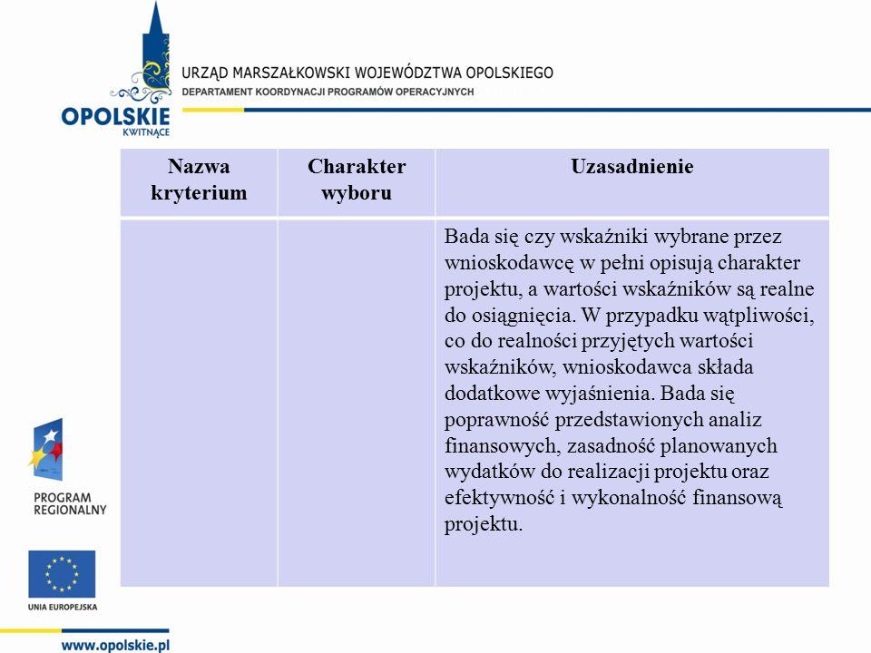 Nazwa kryterium Charakter wyboru Uzasadnienie Bada się czy wskaźniki wybrane przez wnioskodawcę w pełni opisują charakter projektu, a wartości wskaźników są realne do osiągnięcia.