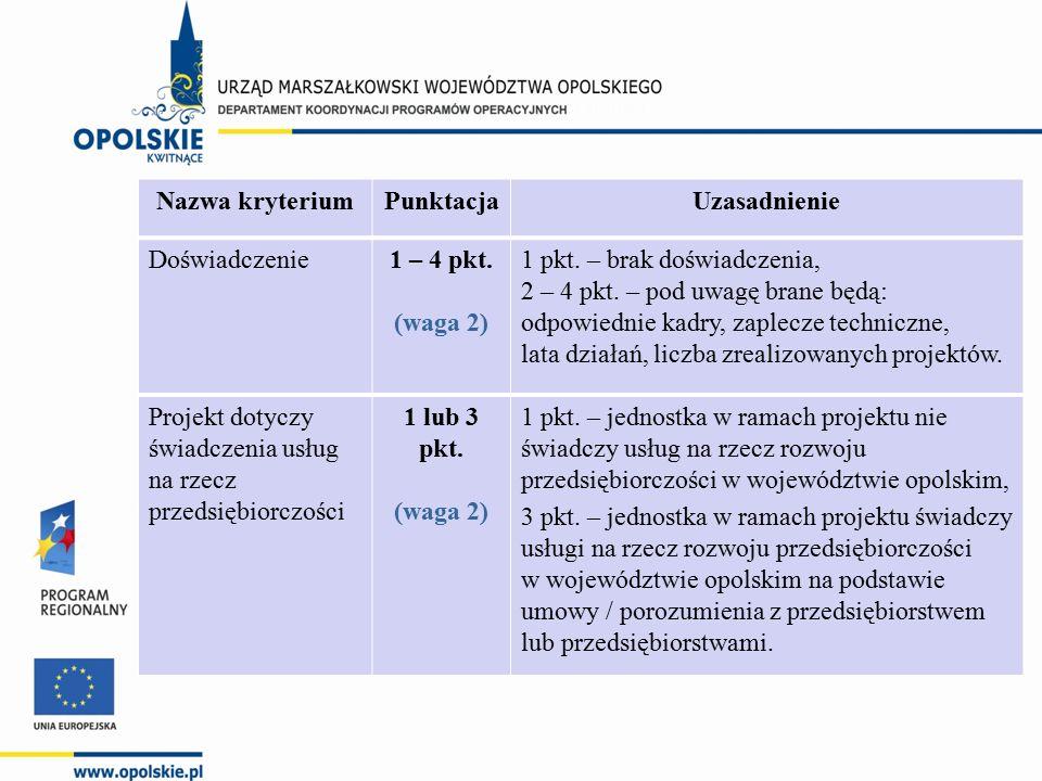 Nazwa kryteriumPunktacjaUzasadnienie Doświadczenie1 – 4 pkt.