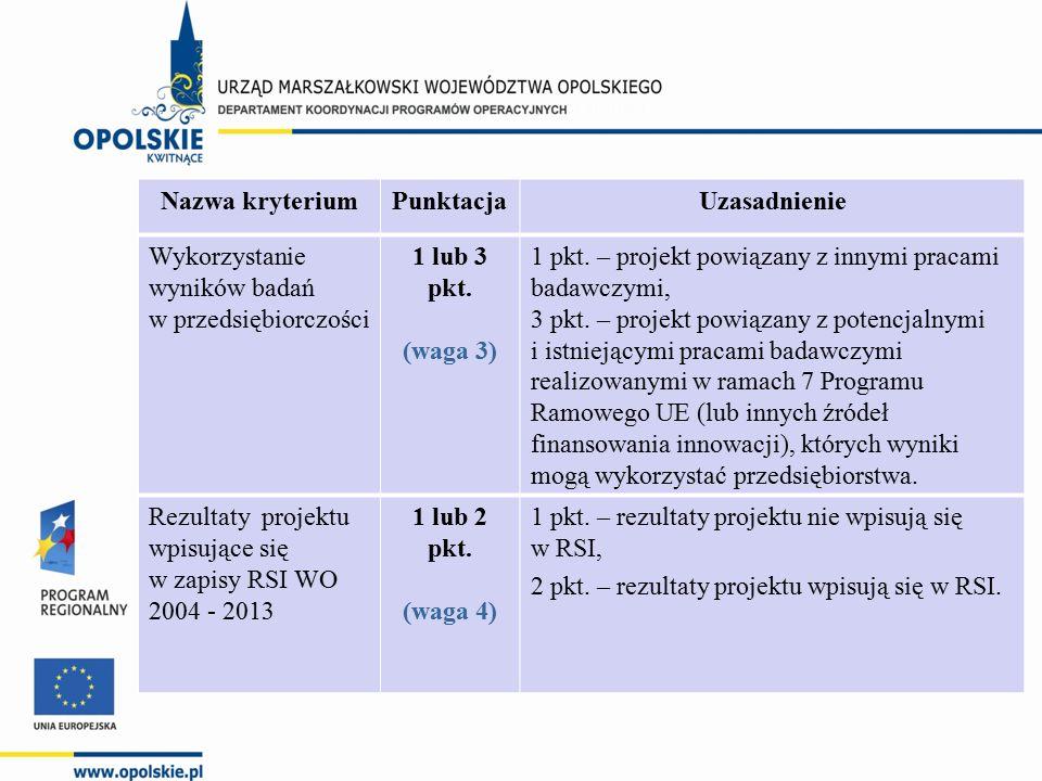 Nazwa kryteriumPunktacjaUzasadnienie Wykorzystanie wyników badań w przedsiębiorczości 1 lub 3 pkt.
