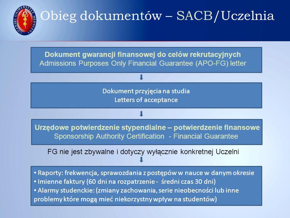 Dokument gwarancji finansowej do celów rekrutacyjnych Admissions Purposes Only Financial Guarantee (APO-FG) letter Dokument przyjęcia na studia Letter