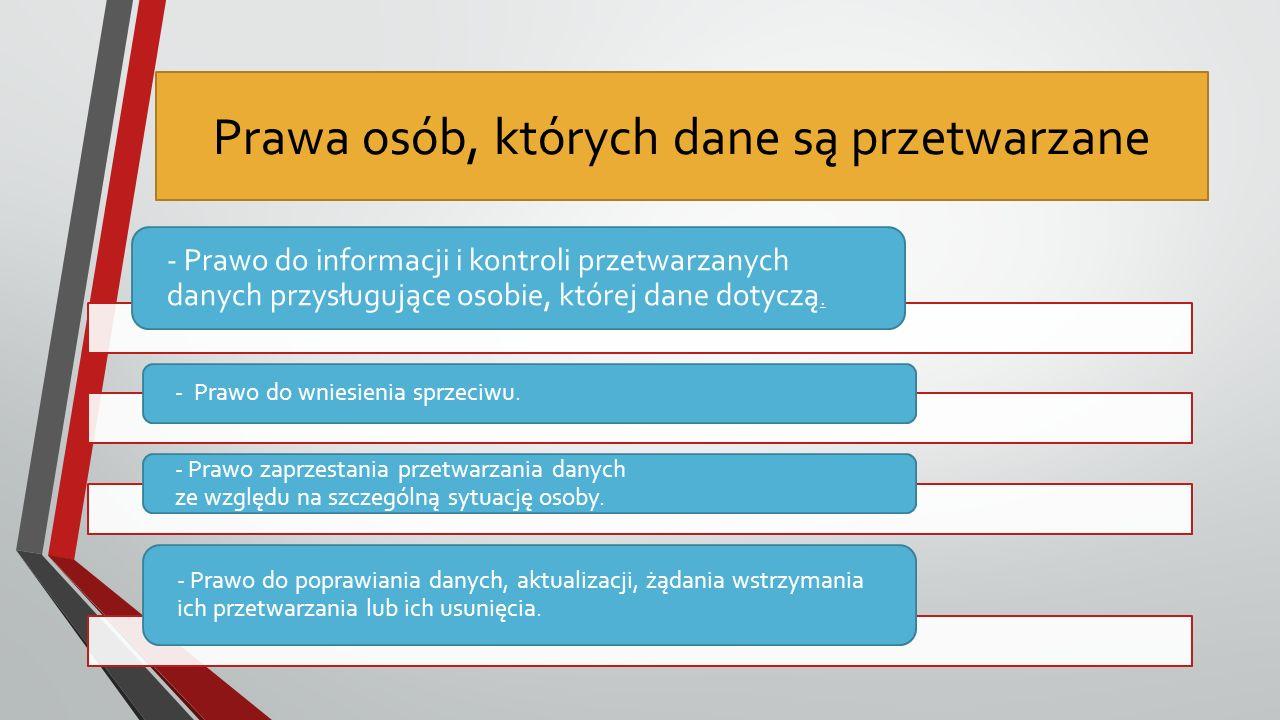 Prawa osób, których dane są przetwarzane - Prawo do informacji i kontroli przetwarzanych danych przysługujące osobie, której dane dotyczą.