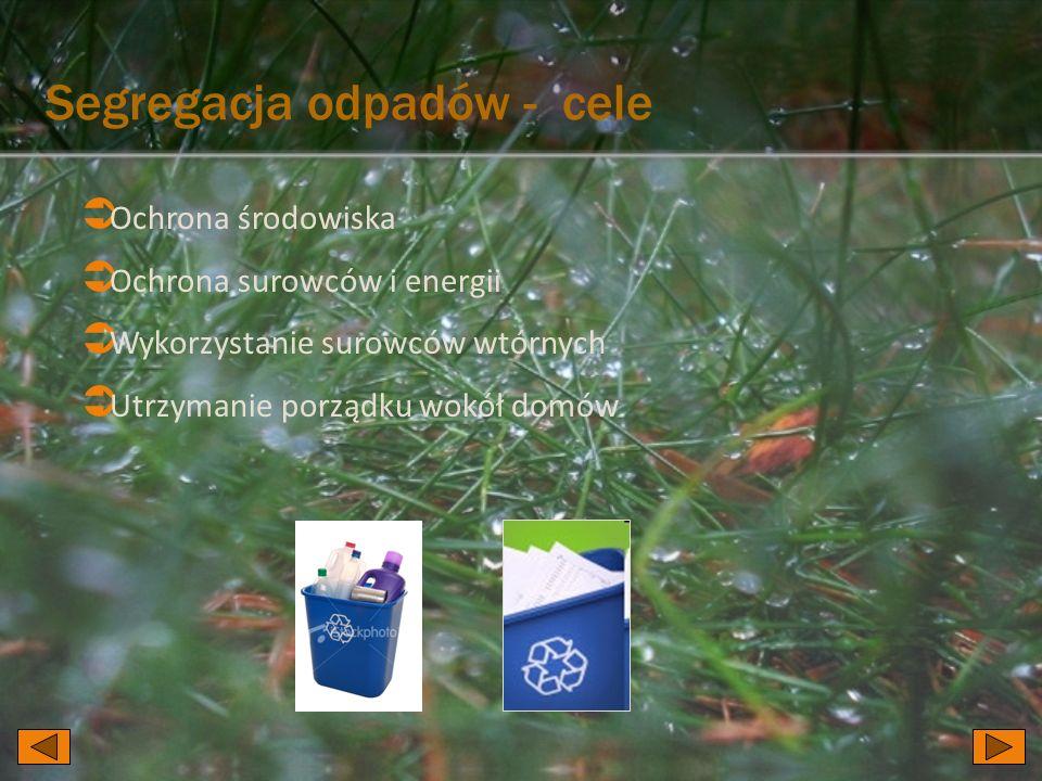  Ochrona środowiska  Ochrona surowców i energii  Wykorzystanie surowców wtórnych  Utrzymanie porządku wokół domów Segregacja odpadów - cele