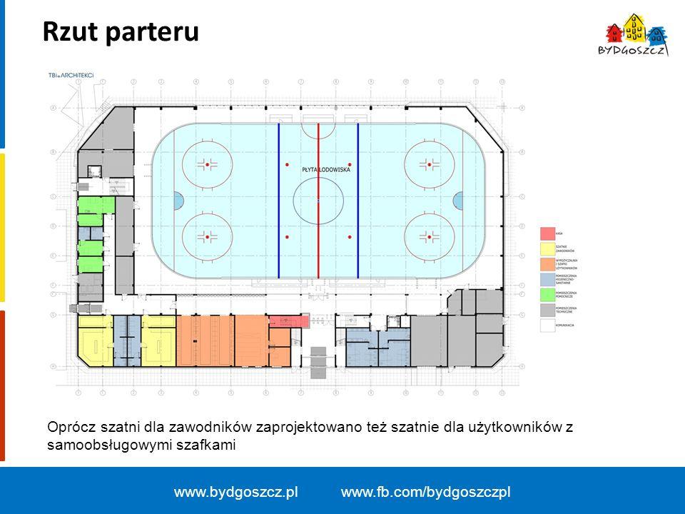 www.bydgoszcz.pl www.fb.com/bydgoszczpl Rzut parteru Oprócz szatni dla zawodników zaprojektowano też szatnie dla użytkowników z samoobsługowymi szafka
