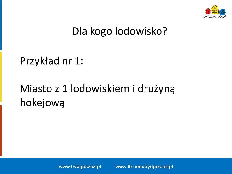 Dla kogo lodowisko? www.bydgoszcz.pl www.fb.com/bydgoszczpl Przykład nr 1: Miasto z 1 lodowiskiem i drużyną hokejową