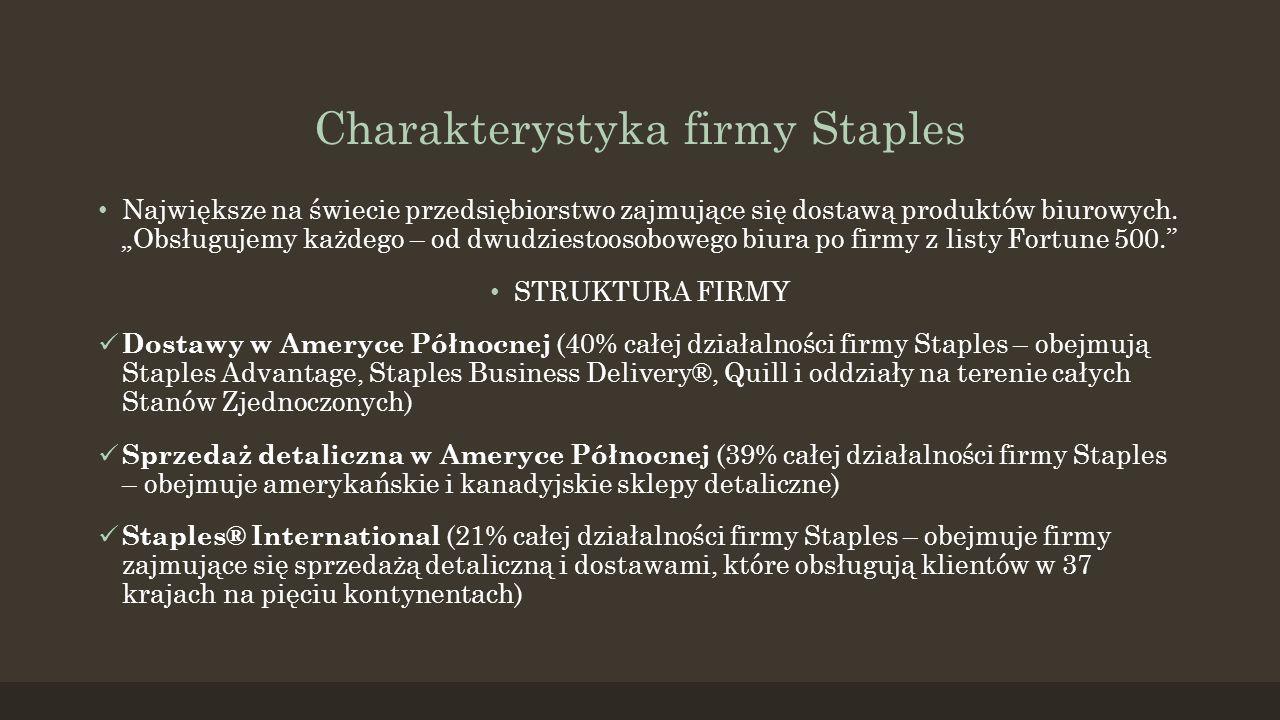 Charakterystyka firmy Staples Największe na świecie przedsiębiorstwo zajmujące się dostawą produktów biurowych.