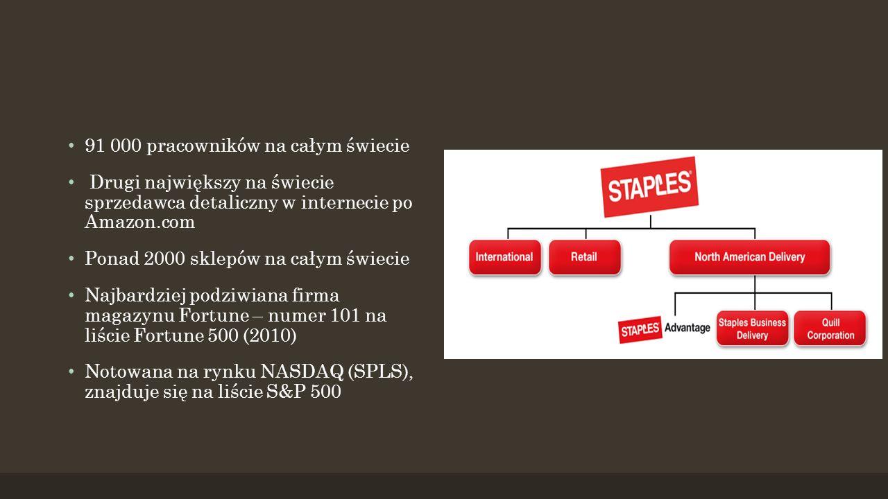 Istotne bariery wejścia na rynek opanowany przez Staples jako kolejny argument FTC Staples będący dużą siecią hipermarketów miał bardzo dużą przewagę nad indywidualnymi sprzedawcami sprzętu biurowego.