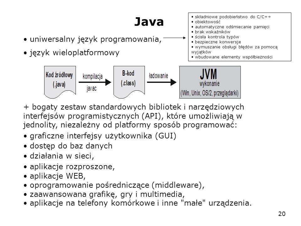 20 Java uniwersalny język programowania, język wieloplatformowy + bogaty zestaw standardowych bibliotek i narzędziowych interfejsów programistycznych (API), które umożliwiają w jednolity, niezależny od platformy sposób programować: graficzne interfejsy użytkownika (GUI) dostęp do baz danych działania w sieci, aplikacje rozproszone, aplikacje WEB, oprogramowanie pośredniczące (middleware), zaawansowana grafikę, gry i multimedia, aplikacje na telefony komórkowe i inne małe urządzenia.
