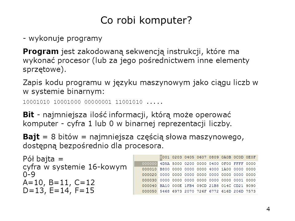 4 Co robi komputer? - wykonuje programy Program jest zakodowaną sekwencją instrukcji, które ma wykonać procesor (lub za jego pośrednictwem inne elemen