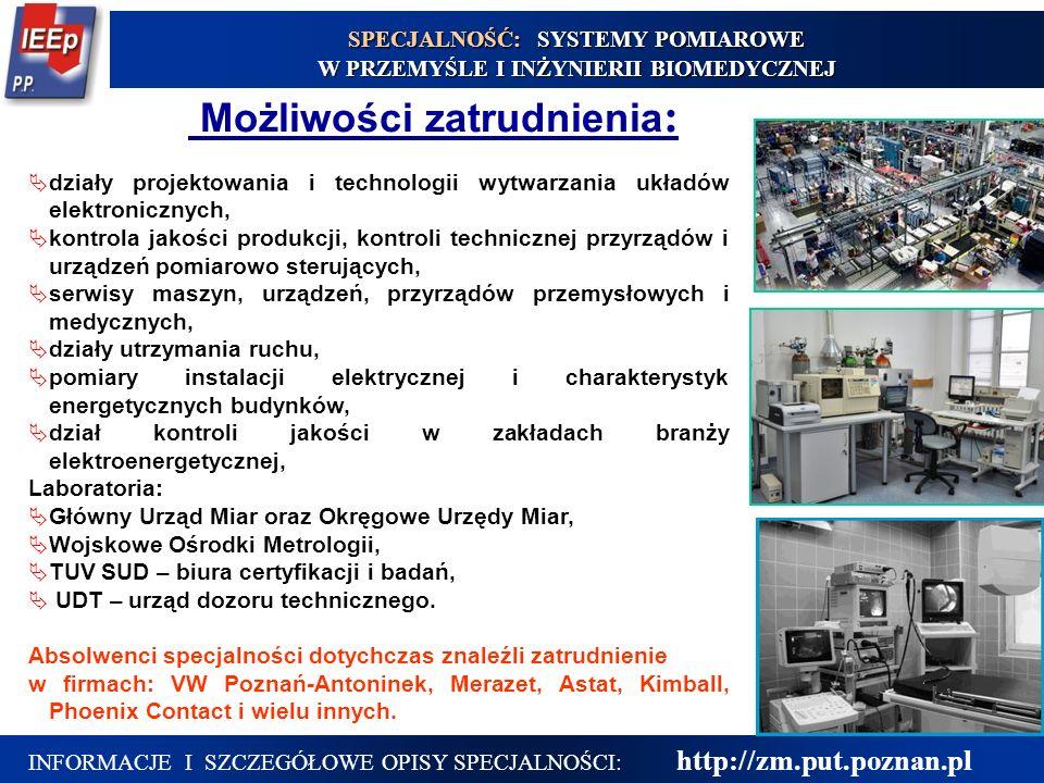 SPECJALNOŚĆ: SYSTEMY POMIAROWE W PRZEMYŚLE I INŻYNIERII BIOMEDYCZNEJ INFORMACJE I SZCZEGÓŁOWE OPISY SPECJALNOŚCI: http://zm.put.poznan.pl Możliwości z