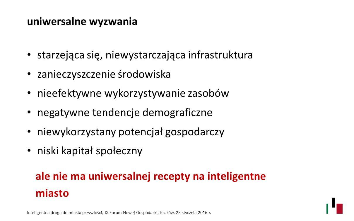 uniwersalne wyzwania starzejąca się, niewystarczająca infrastruktura zanieczyszczenie środowiska nieefektywne wykorzystywanie zasobów negatywne tendencje demograficzne niewykorzystany potencjał gospodarczy niski kapitał społeczny ale nie ma uniwersalnej recepty na inteligentne miasto Inteligentna droga do miasta przyszłości, IX Forum Nowej Gospodarki, Kraków, 25 stycznia 2016 r.
