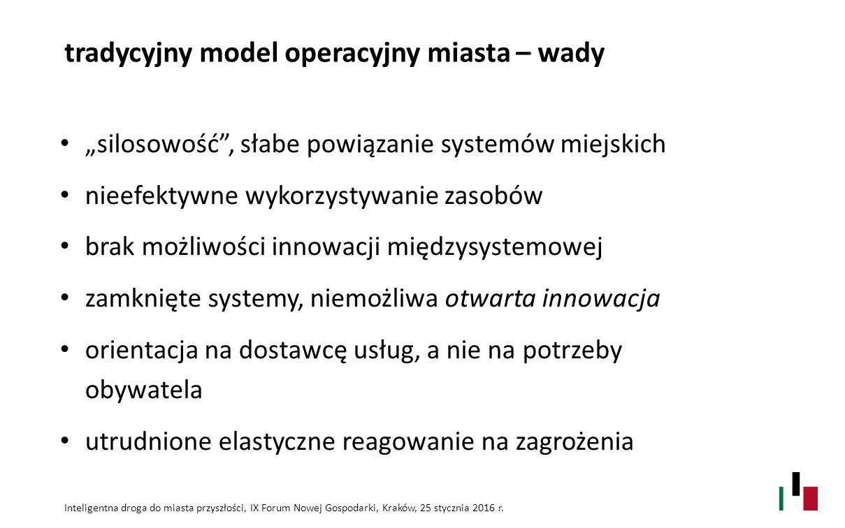"""tradycyjny model operacyjny miasta – wady """"silosowość , słabe powiązanie systemów miejskich nieefektywne wykorzystywanie zasobów brak możliwości innowacji międzysystemowej zamknięte systemy, niemożliwa otwarta innowacja orientacja na dostawcę usług, a nie na potrzeby obywatela utrudnione elastyczne reagowanie na zagrożenia Inteligentna droga do miasta przyszłości, IX Forum Nowej Gospodarki, Kraków, 25 stycznia 2016 r."""