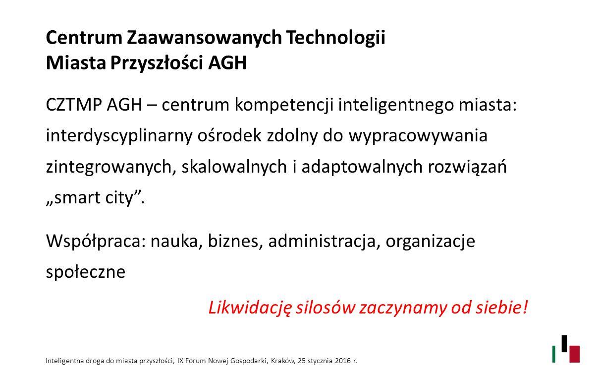 Centrum Zaawansowanych Technologii Miasta Przyszłości AGH CZTMP AGH – centrum kompetencji inteligentnego miasta: interdyscyplinarny ośrodek zdolny do