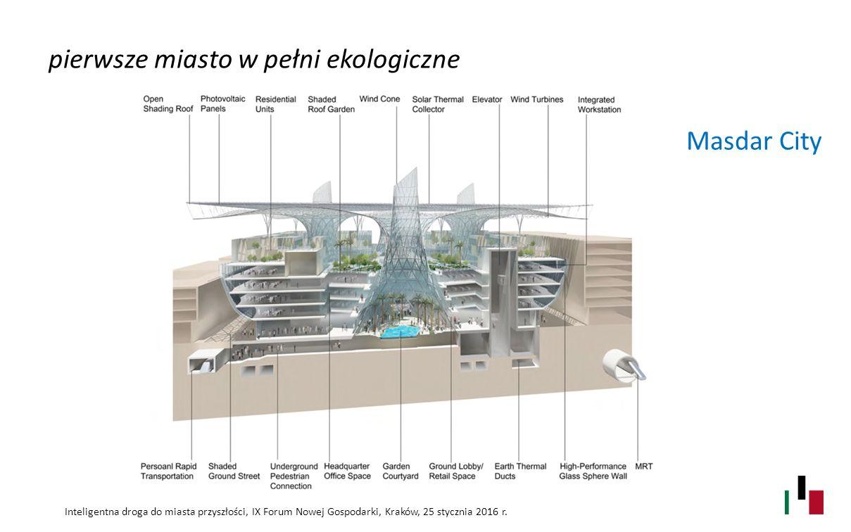 Masdar City Inteligentna droga do miasta przyszłości, IX Forum Nowej Gospodarki, Kraków, 25 stycznia 2016 r. pierwsze miasto w pełni ekologiczne