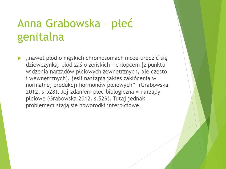 """Anna Grabowska – płeć genitalna  """"nawet płód o męskich chromosomach może urodzić się dziewczynką, płód zaś o żeńskich – chłopcem [z punktu widzenia n"""