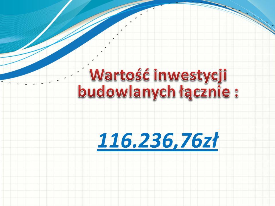 116.236,76zł