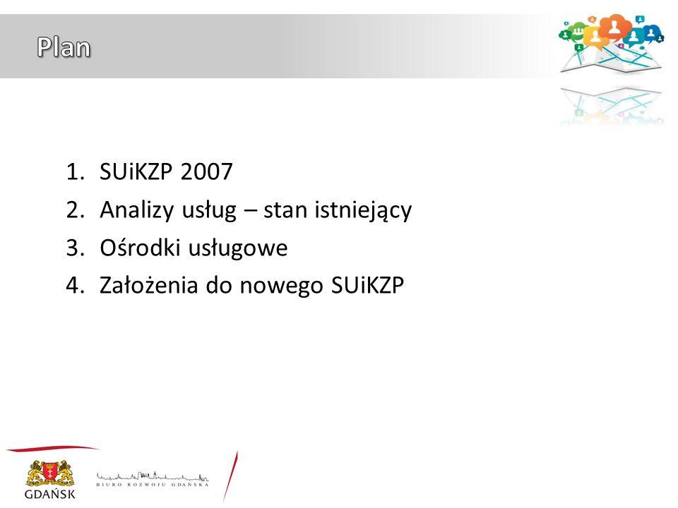 1.SUiKZP 2007 2.Analizy usług – stan istniejący 3.Ośrodki usługowe 4.Założenia do nowego SUiKZP