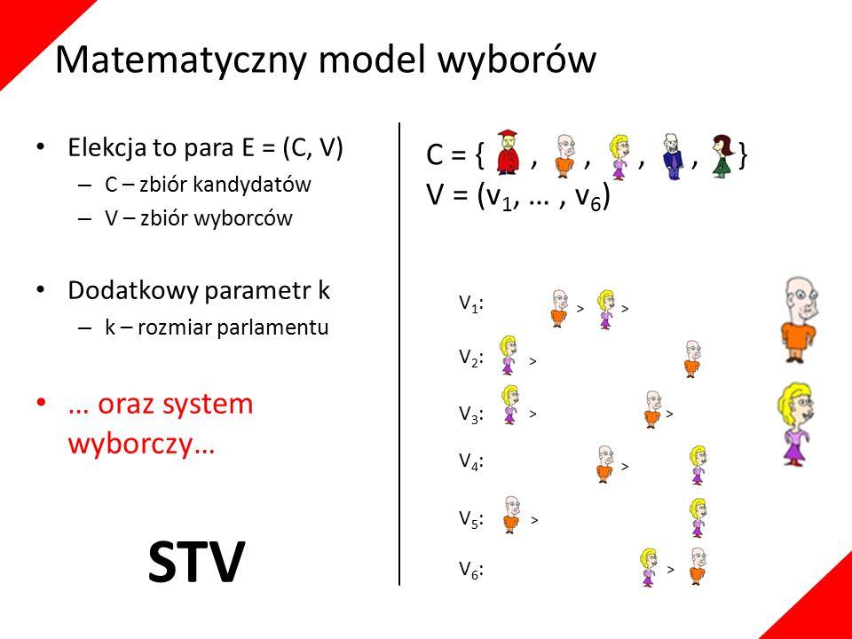 C = {,,,, } V = (v 1, …, v 6 ) Elekcja to para E = (C, V) – C – zbiór kandydatów – V – zbiór wyborców Dodatkowy parametr k – k – rozmiar parlamentu … oraz system wyborczy… V1:V1: V5:V5: V2:V2: V3:V3: V6:V6: V4:V4: STV Matematyczny model wyborów