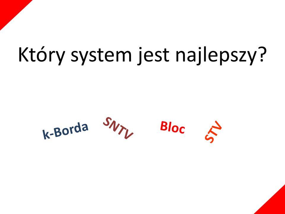 Który system jest najlepszy k-Borda Bloc SNTV STV