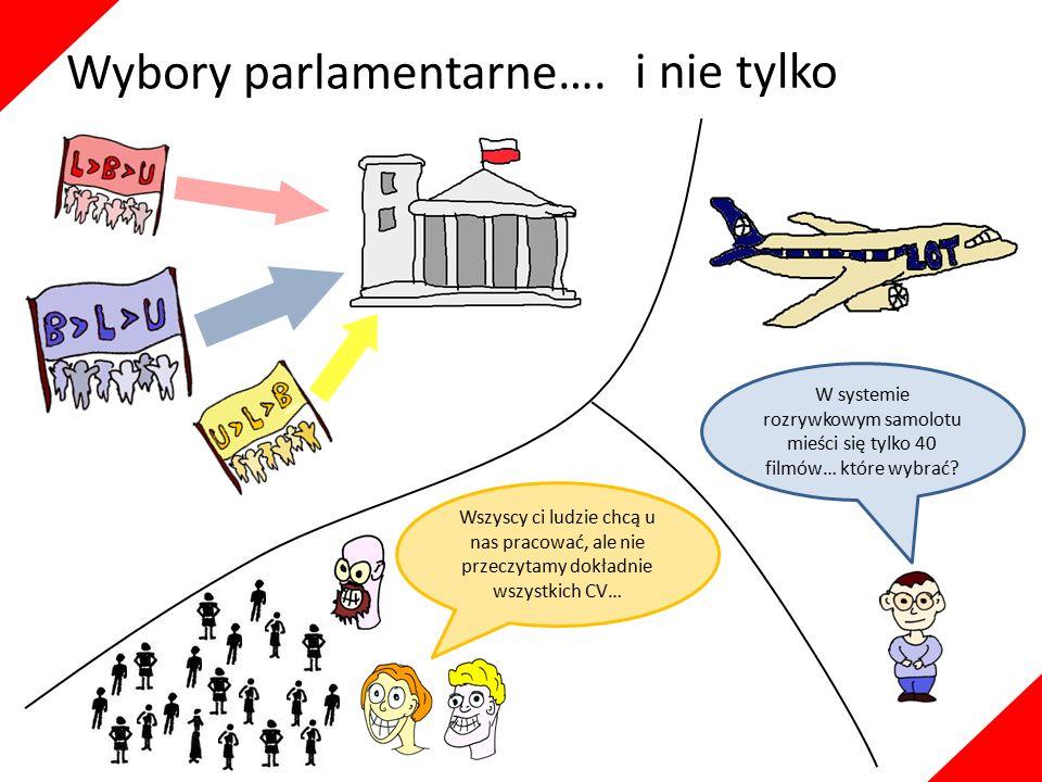 Wybory parlamentarne…. Wszyscy ci ludzie chcą u nas pracować, ale nie przeczytamy dokładnie wszystkich CV… W systemie rozrywkowym samolotu mieści się