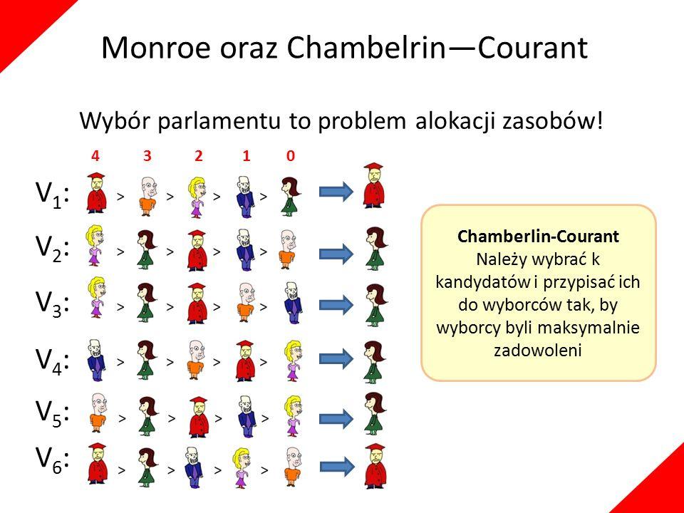 Chamberlin-Courant Należy wybrać k kandydatów i przypisać ich do wyborców tak, by wyborcy byli maksymalnie zadowoleni V1:V1: V5:V5: V2:V2: V3:V3: V6:V6: V4:V4: Wybór parlamentu to problem alokacji zasobów.