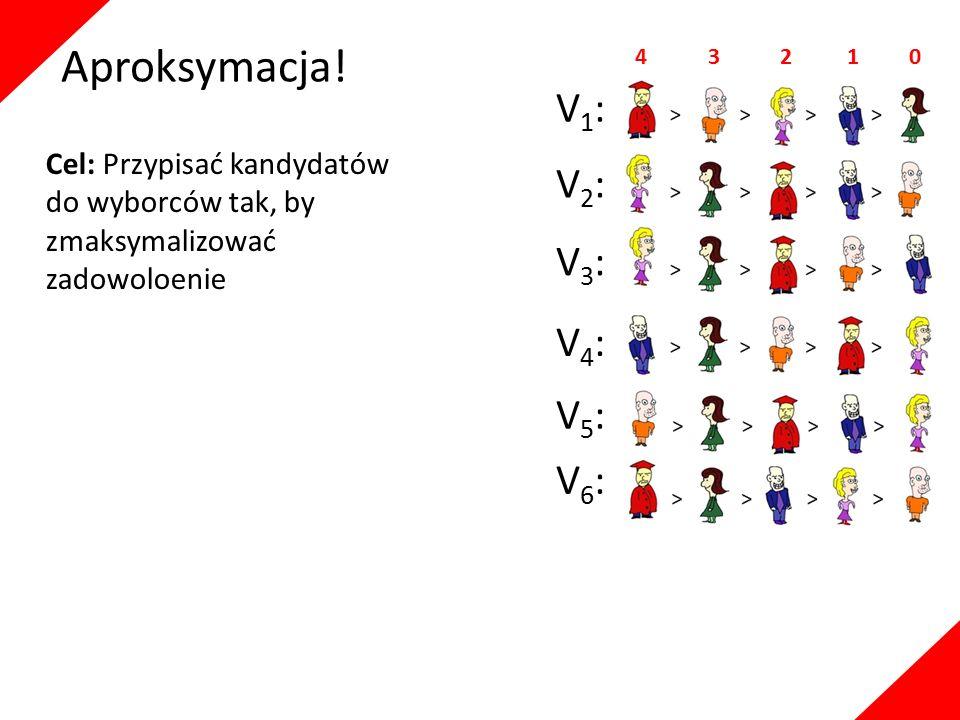 Aproksymacja! Cel: Przypisać kandydatów do wyborców tak, by zmaksymalizować zadowoloenie V1:V1: V5:V5: V2:V2: V3:V3: V6:V6: V4:V4: 4 3 2 1 0