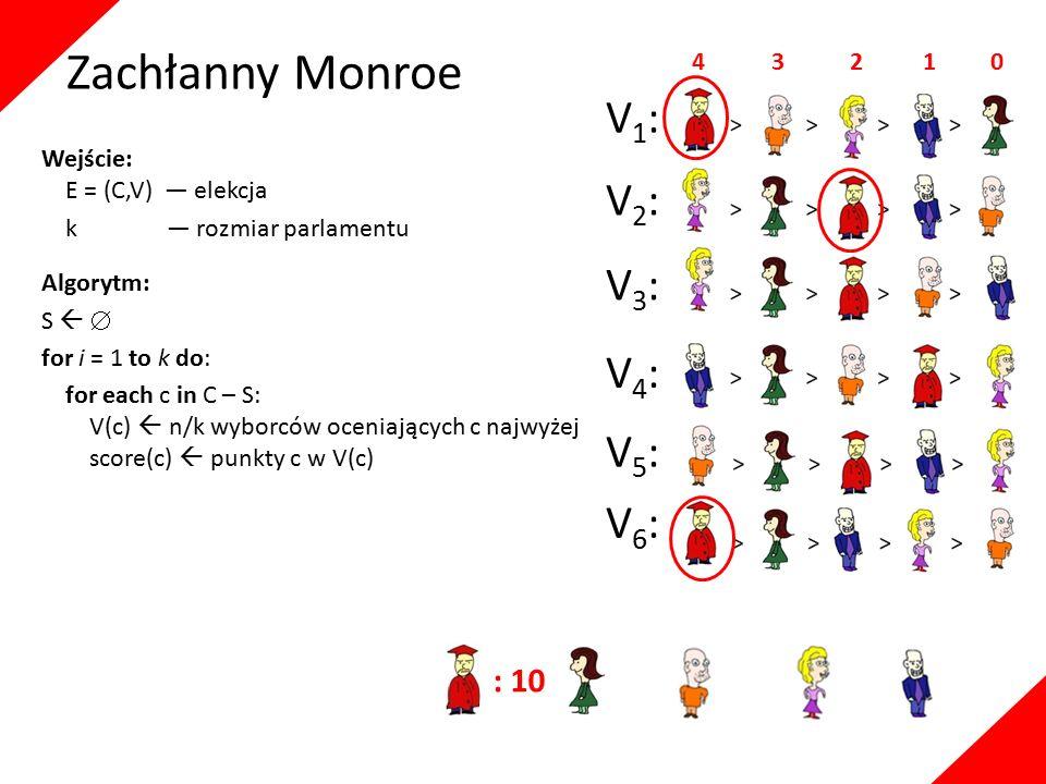 Zachłanny Monroe Wejście: E = (C,V) — elekcja k — rozmiar parlamentu Algorytm: S   for i = 1 to k do: for each c in C – S: V(c)  n/k wyborców oceniających c najwyżej score(c)  punkty c w V(c) c*  argmax c  C (score(c)) S  S  {c*} V  V – V(c*) C  C – {c*} assign c* to voters from V(c*) return the computed assignment V1:V1: V5:V5: V2:V2: V3:V3: V6:V6: V4:V4: 4 3 2 1 0 : 10
