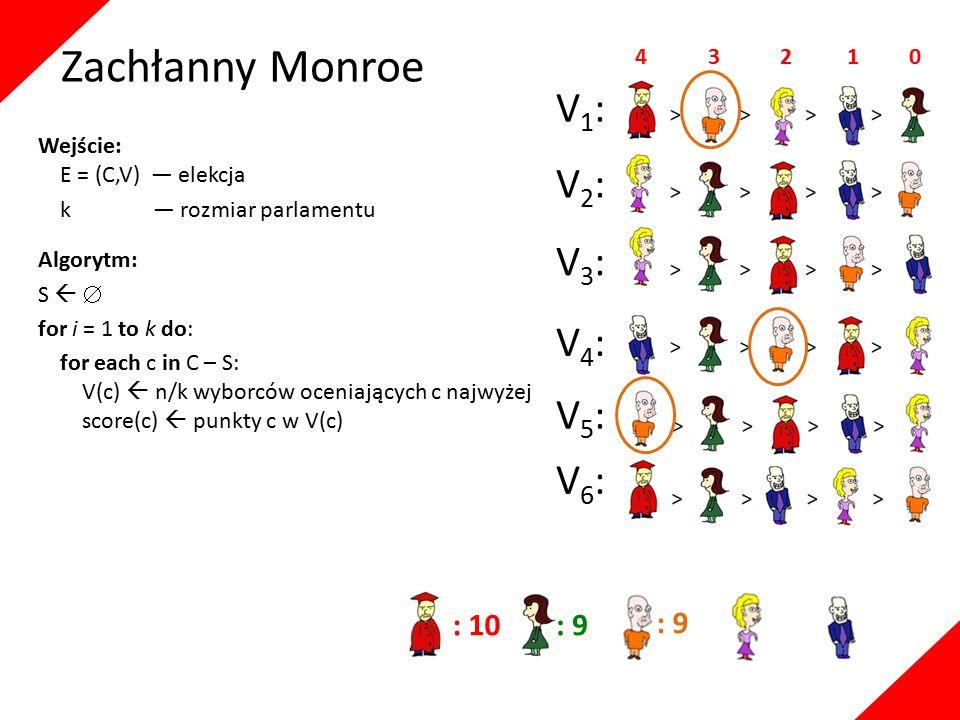 V1:V1: V5:V5: V2:V2: V3:V3: V6:V6: V4:V4: 4 3 2 1 0 : 10: 9 Zachłanny Monroe Wejście: E = (C,V) — elekcja k — rozmiar parlamentu Algorytm: S   for i = 1 to k do: for each c in C – S: V(c)  n/k wyborców oceniających c najwyżej score(c)  punkty c w V(c) c*  argmax c  C (score(c)) S  S  {c*} V  V – V(c*) C  C – {c*} assign c* to voters from V(c*) return the computed assignment