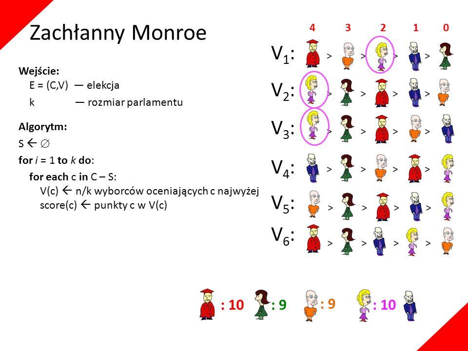V1:V1: V5:V5: V2:V2: V3:V3: V6:V6: V4:V4: 4 3 2 1 0 : 10: 9 : 10 Zachłanny Monroe Wejście: E = (C,V) — elekcja k — rozmiar parlamentu Algorytm: S   for i = 1 to k do: for each c in C – S: V(c)  n/k wyborców oceniających c najwyżej score(c)  punkty c w V(c) c*  argmax c  C (score(c)) S  S  {c*} V  V – V(c*) C  C – {c*} assign c* to voters from V(c*) return the computed assignment