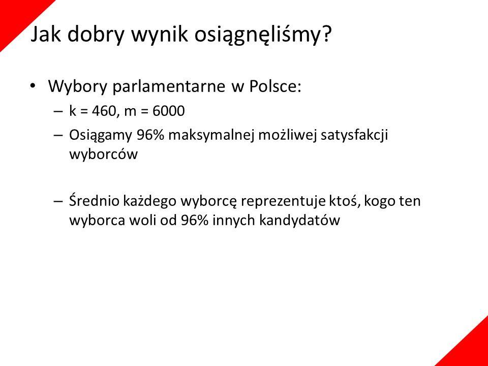 Jak dobry wynik osiągnęliśmy? Wybory parlamentarne w Polsce: – k = 460, m = 6000 – Osiągamy 96% maksymalnej możliwej satysfakcji wyborców – Średnio ka