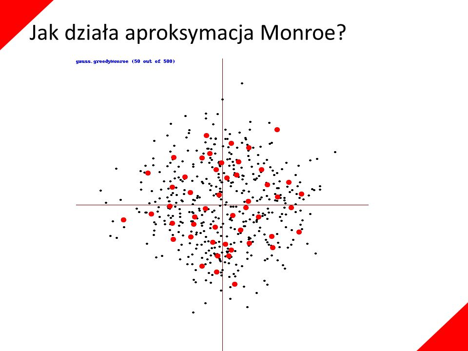 Jak działa aproksymacja Monroe?