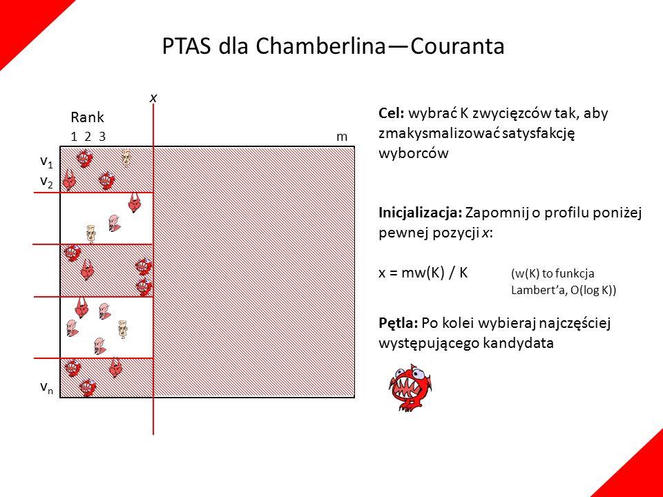 Cel: wybrać K zwycięzców tak, aby zmakysmalizować satysfakcję wyborców Inicjalizacja: Zapomnij o profilu poniżej pewnej pozycji x: x = mw(K) / K (w(K) to funkcja Lambert'a, O(log K)) Pętla: Po kolei wybieraj najczęściej występującego kandydata PTAS dla Chamberlina—Couranta v1v2vnv1v2vn Rank 1 2 3 m x