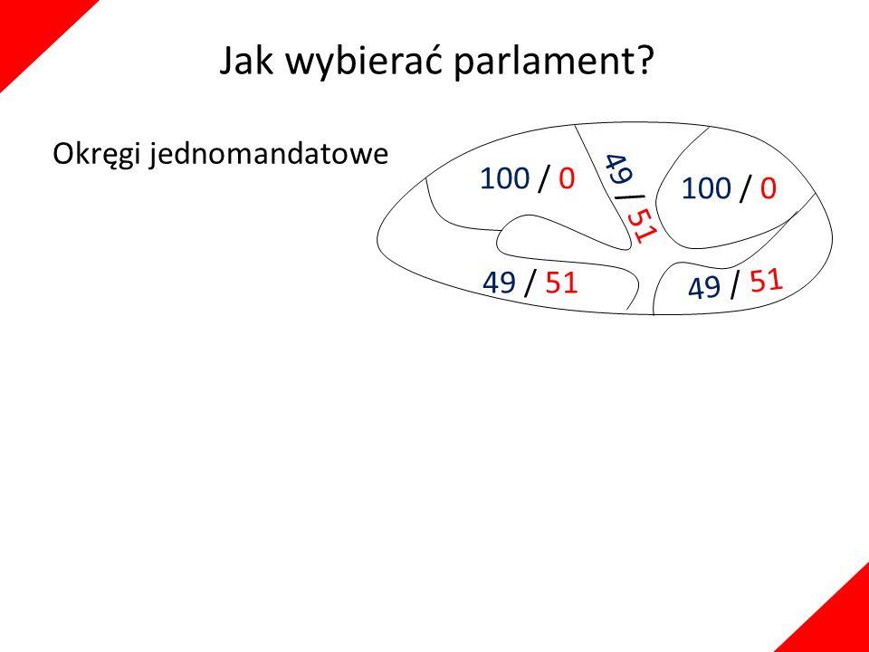 Jak wybierać parlament Okręgi jednomandatowe 100 / 0 49 / 51 100 / 0 49 / 51