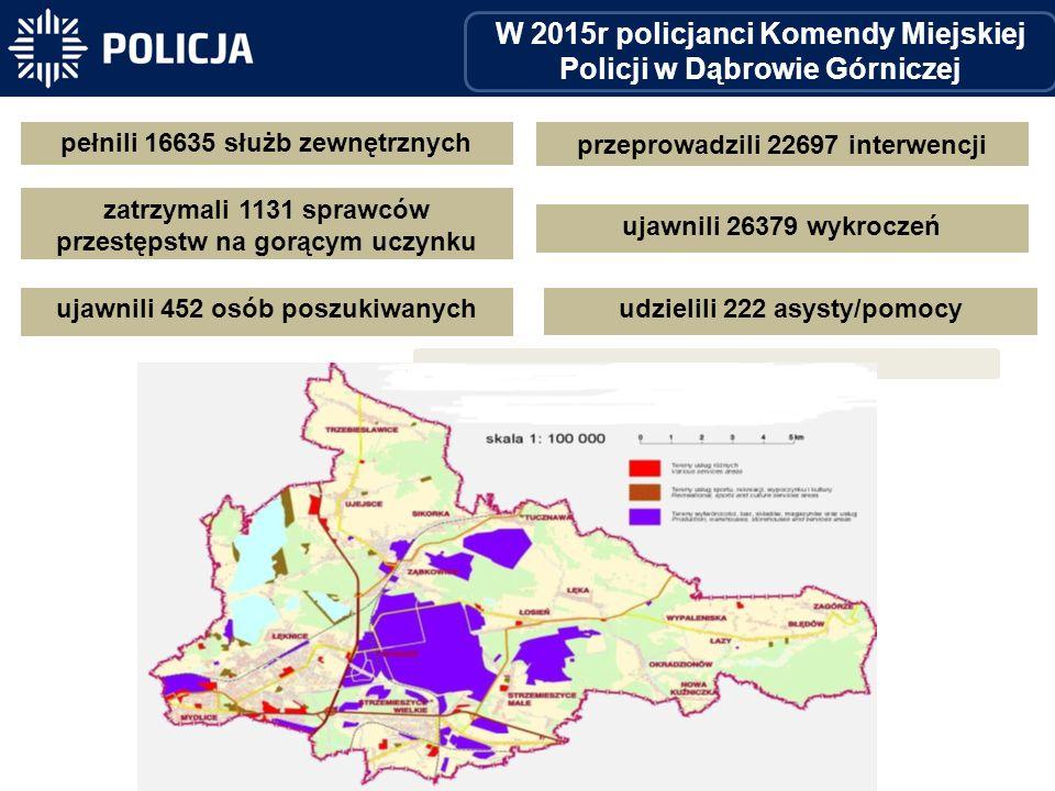 W 2015r policjanci Komendy Miejskiej Policji w Dąbrowie Górniczej pełnili 16635 służb zewnętrznych przeprowadzili 22697 interwencji zatrzymali 1131 sprawców przestępstw na gorącym uczynku ujawnili 452 osób poszukiwanychudzielili 222 asysty/pomocy ujawnili 26379 wykroczeń
