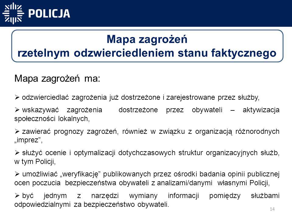 """14 -40 831 -40 300-31 450 Mapa zagrożeń rzetelnym odzwierciedleniem stanu faktycznego Mapa zagrożeń ma:  odzwierciedlać zagrożenia już dostrzeżone i zarejestrowane przez służby,  wskazywać zagrożenia dostrzeżone przez obywateli – aktywizacja społeczności lokalnych,  zawierać prognozy zagrożeń, również w związku z organizacją różnorodnych """"imprez ,  służyć ocenie i optymalizacji dotychczasowych struktur organizacyjnych służb, w tym Policji,  umożliwiać """"weryfikację publikowanych przez ośrodki badania opinii publicznej ocen poczucia bezpieczeństwa obywateli z analizami/danymi własnymi Policji,  być jednym z narzędzi wymiany informacji pomiędzy służbami odpowiedzialnymi za bezpieczeństwo obywateli."""