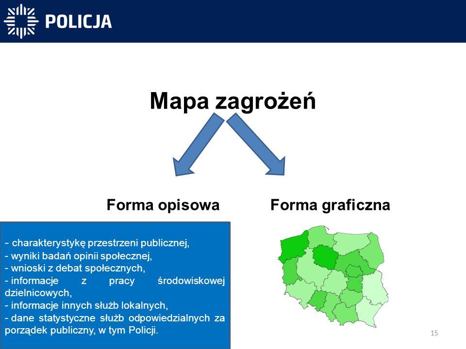 15 Forma opisowa -40 300-31 450 Mapa zagrożeń Forma graficzna - charakterystykę przestrzeni publicznej, - wyniki badań opinii społecznej, - wnioski z debat społecznych, - informacje z pracy środowiskowej dzielnicowych, - informacje innych służb lokalnych, - dane statystyczne służb odpowiedzialnych za porządek publiczny, w tym Policji.