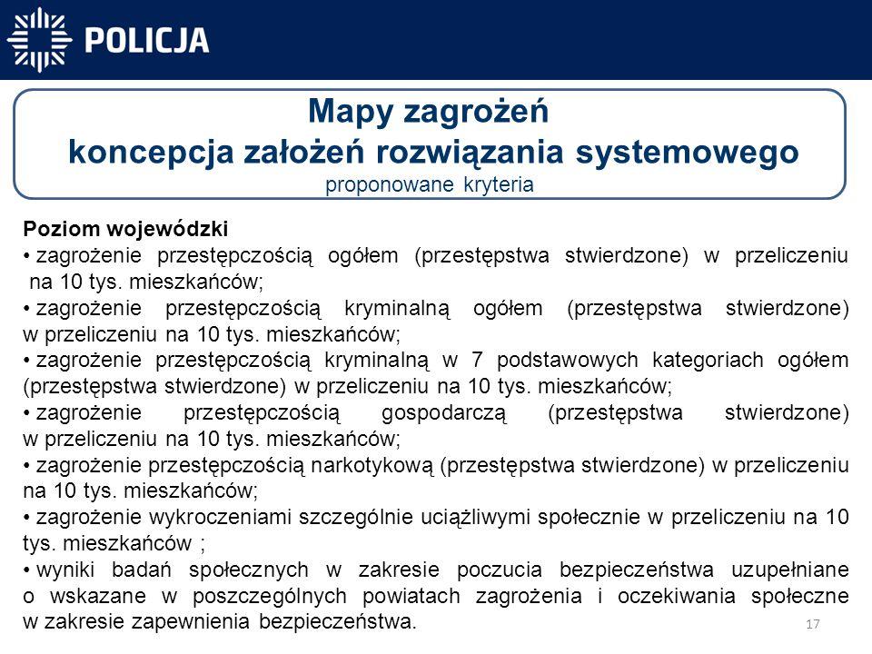 17 -40 831 -40 300-31 450 Mapy zagrożeń koncepcja założeń rozwiązania systemowego proponowane kryteria Poziom wojewódzki zagrożenie przestępczością ogółem (przestępstwa stwierdzone) w przeliczeniu na 10 tys.