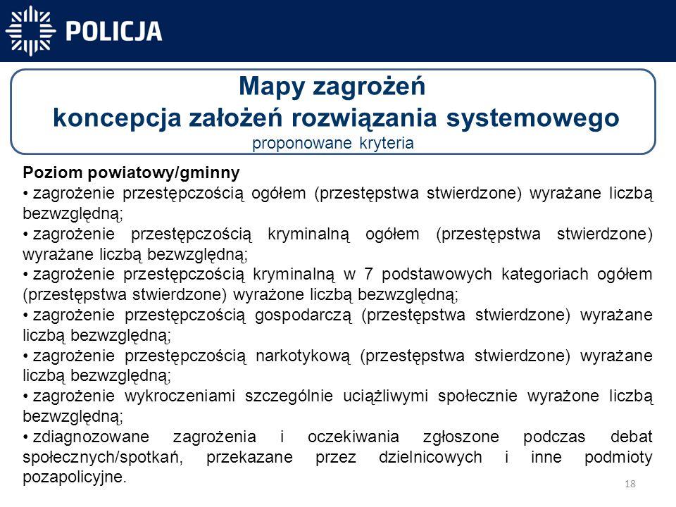 18 -40 831 -40 300-31 450 Mapy zagrożeń koncepcja założeń rozwiązania systemowego proponowane kryteria Poziom powiatowy/gminny zagrożenie przestępczością ogółem (przestępstwa stwierdzone) wyrażane liczbą bezwzględną; zagrożenie przestępczością kryminalną ogółem (przestępstwa stwierdzone) wyrażane liczbą bezwzględną; zagrożenie przestępczością kryminalną w 7 podstawowych kategoriach ogółem (przestępstwa stwierdzone) wyrażone liczbą bezwzględną; zagrożenie przestępczością gospodarczą (przestępstwa stwierdzone) wyrażane liczbą bezwzględną; zagrożenie przestępczością narkotykową (przestępstwa stwierdzone) wyrażane liczbą bezwzględną; zagrożenie wykroczeniami szczególnie uciążliwymi społecznie wyrażone liczbą bezwzględną; zdiagnozowane zagrożenia i oczekiwania zgłoszone podczas debat społecznych/spotkań, przekazane przez dzielnicowych i inne podmioty pozapolicyjne.
