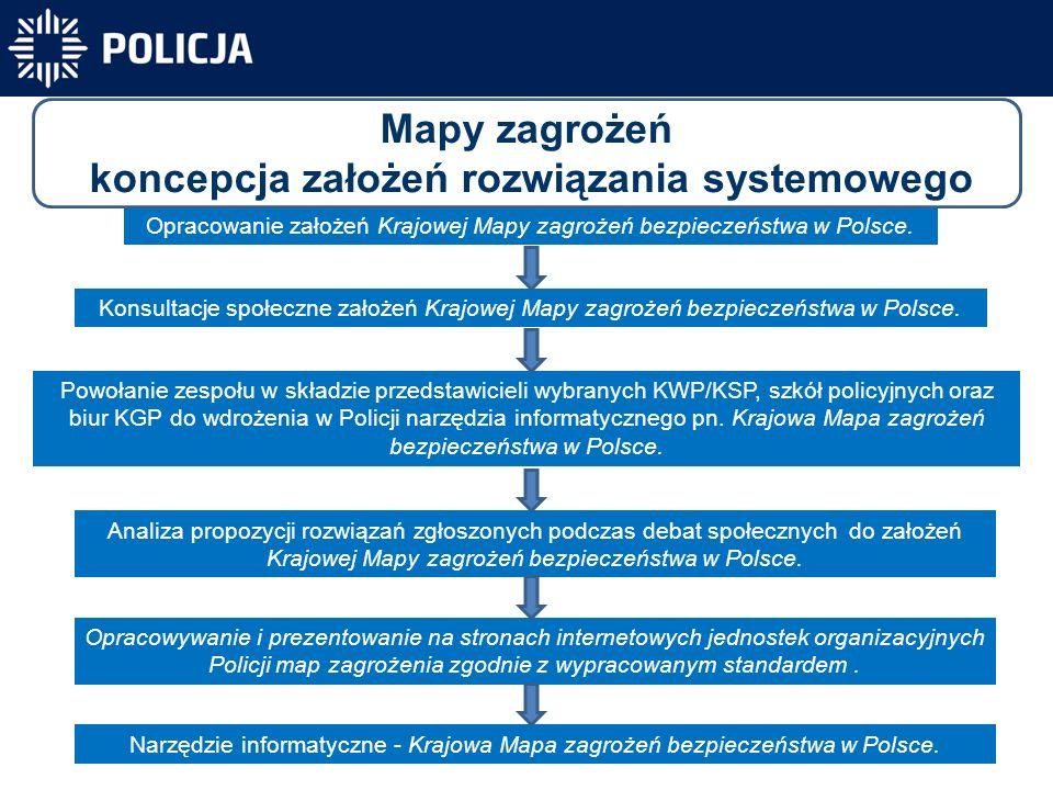 20 -40 831 -40 300-31 450 Opracowanie założeń Krajowej Mapy zagrożeń bezpieczeństwa w Polsce.