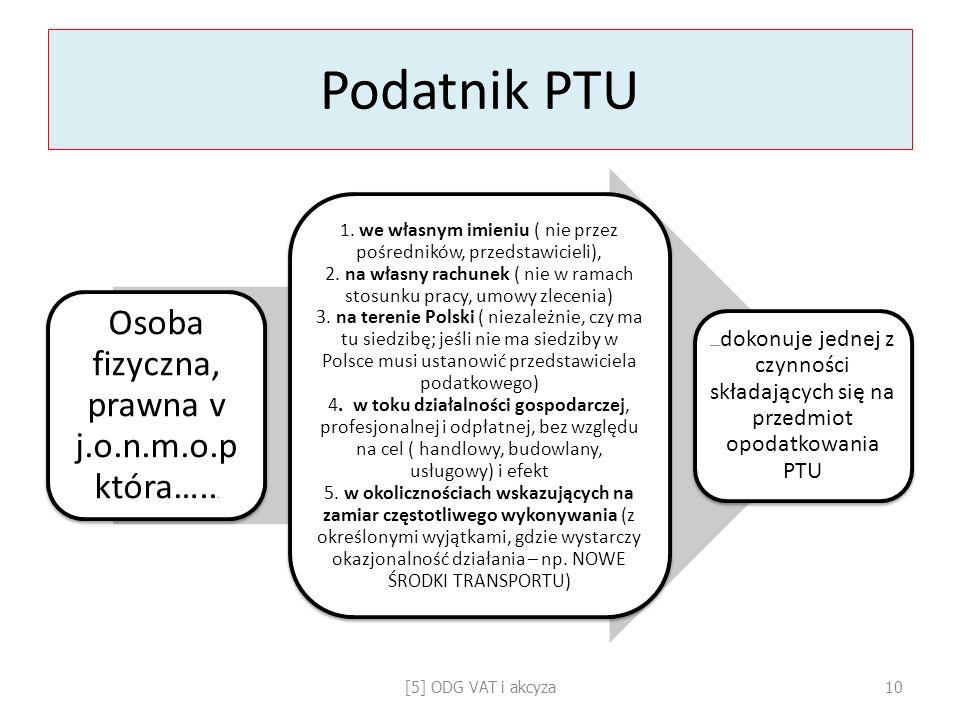Podatnik PTU Osoba fizyczna, prawna v j.o.n.m.o.p która…... 1. we własnym imieniu ( nie przez pośredników, przedstawicieli), 2. na własny rachunek ( n