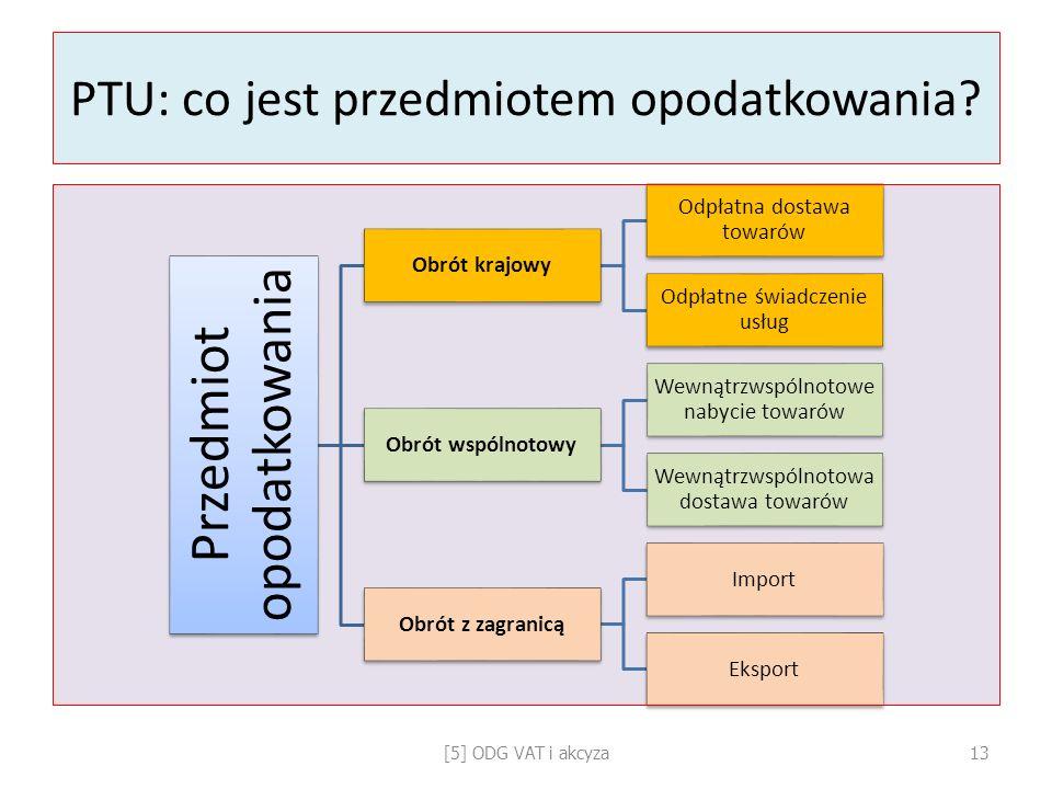 PTU: co jest przedmiotem opodatkowania? Przedmiot opodatkowania Obrót krajowy Odpłatna dostawa towarów Odpłatne świadczenie usług Obrót wspólnotowy We