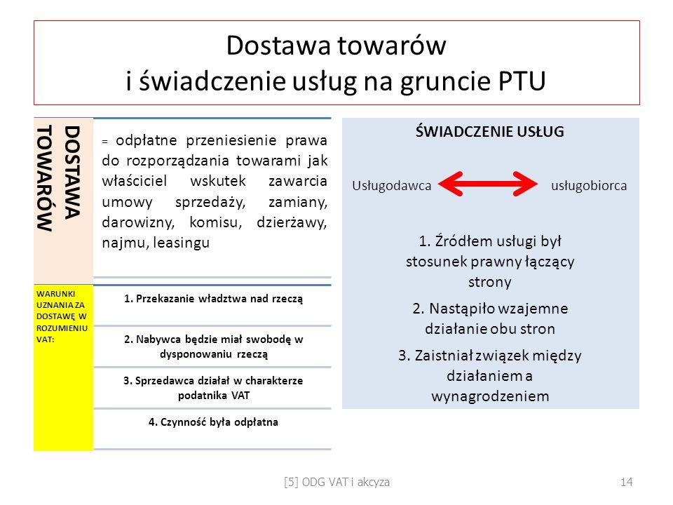 Dostawa towarów i świadczenie usług na gruncie PTU DOSTAWATOWARÓW = odpłatne przeniesienie prawa do rozporządzania towarami jak właściciel wskutek zaw
