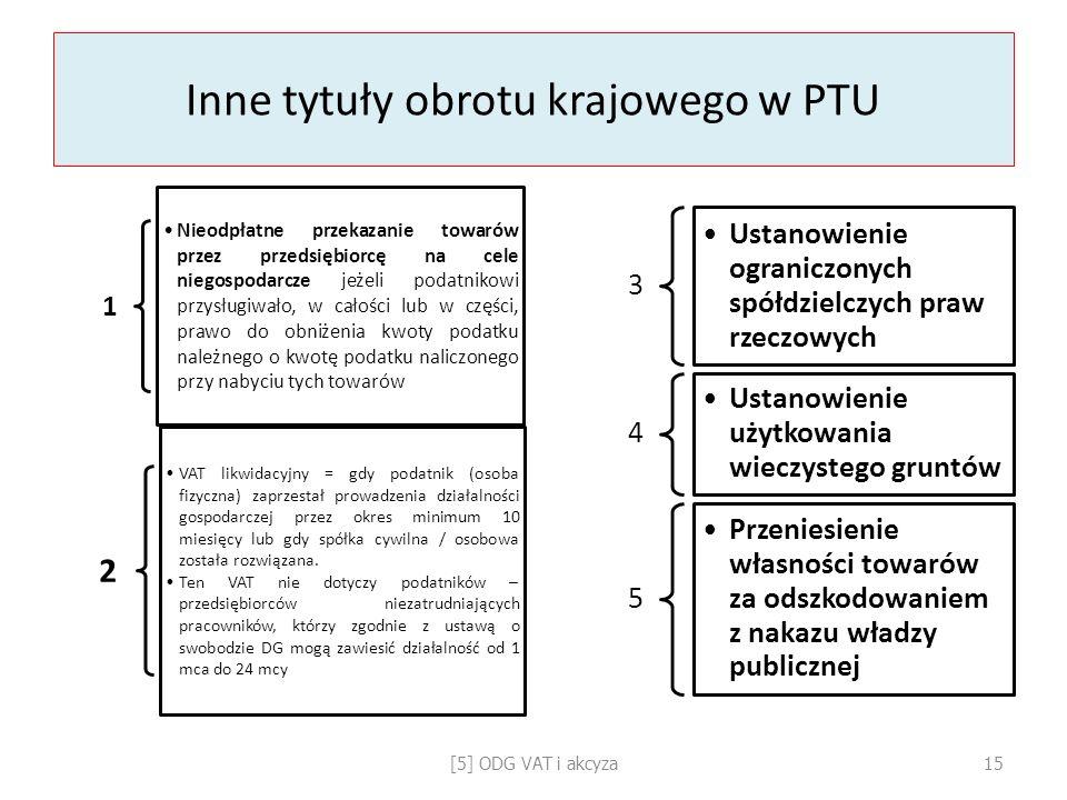 Inne tytuły obrotu krajowego w PTU 1 Nieodpłatne przekazanie towarów przez przedsiębiorcę na cele niegospodarcze jeżeli podatnikowi przysługiwało, w c