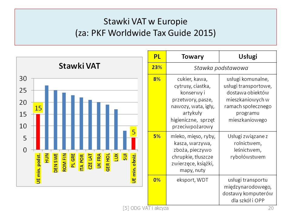 Stawki VAT w Europie (za: PKF Worldwide Tax Guide 2015) PLTowaryUsługi 23% Stawka podstawowa 8%cukier, kawa, cytrusy, ciastka, konserwy i przetwory, p