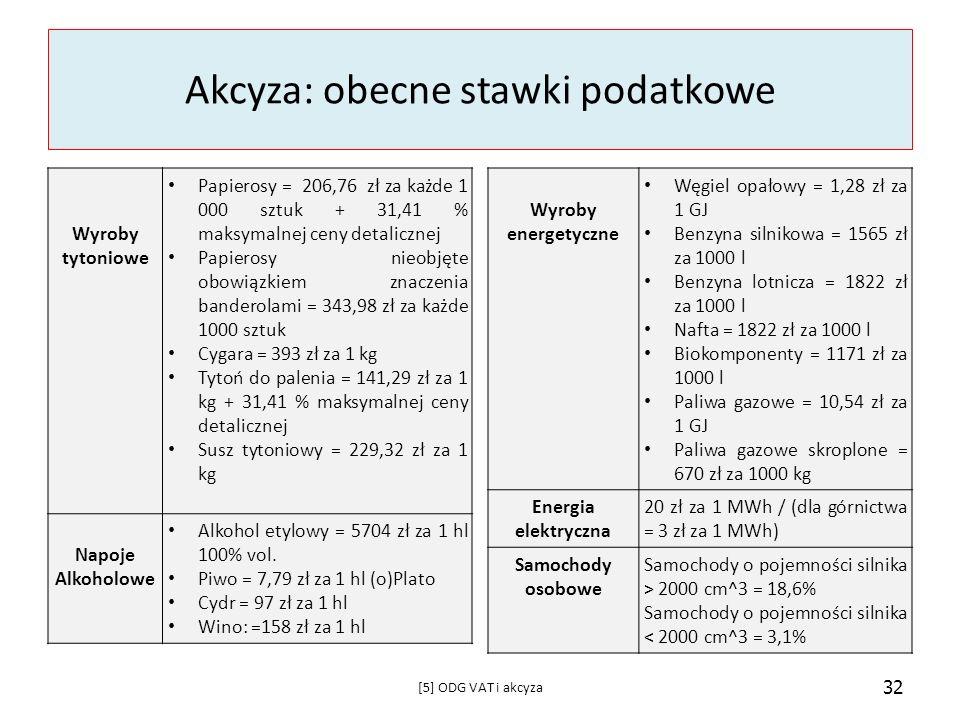 Akcyza: obecne stawki podatkowe Wyroby tytoniowe Papierosy = 206,76 zł za każde 1 000 sztuk + 31,41 % maksymalnej ceny detalicznej Papierosy nieobjęte
