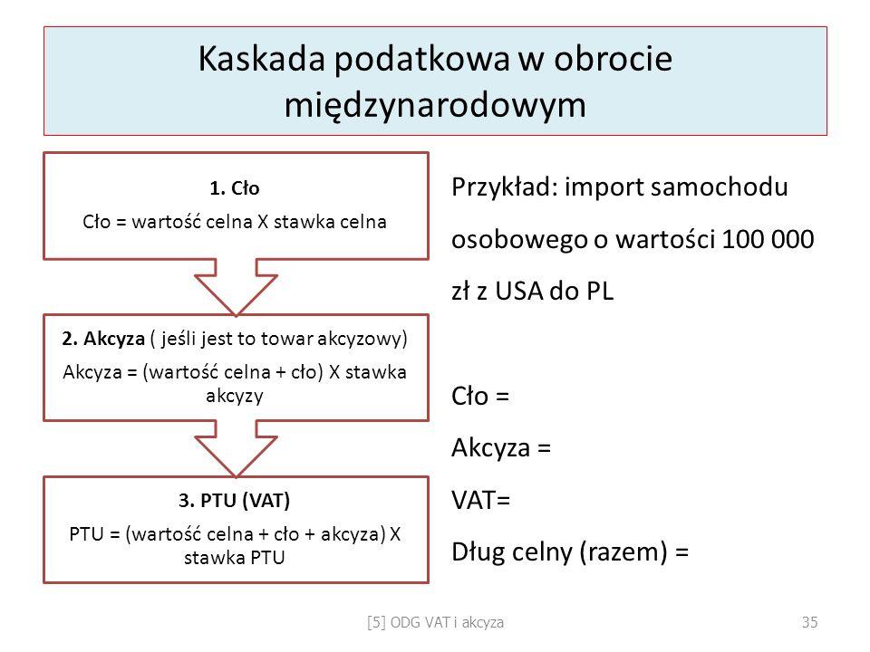 Kaskada podatkowa w obrocie międzynarodowym 3. PTU (VAT) PTU = (wartość celna + cło + akcyza) X stawka PTU 2. Akcyza ( jeśli jest to towar akcyzowy) A