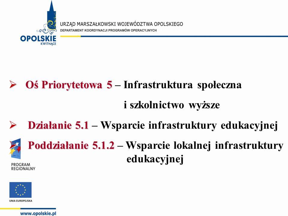  Oś Priorytetowa 5  Oś Priorytetowa 5 – Infrastruktura społeczna i szkolnictwo wyższe  Działanie 5.1  Działanie 5.1 – Wsparcie infrastruktury edukacyjnej  Poddziałanie 5.1.2  Poddziałanie 5.1.2 – Wsparcie lokalnej infrastruktury edukacyjnej