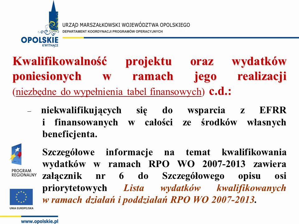 Kwalifikowalność projektu oraz wydatków poniesionych w ramach jego realizacji Kwalifikowalność projektu oraz wydatków poniesionych w ramach jego realizacji (niezbędne do wypełnienia tabel finansowych) c.d.: – niekwalifikujących się do wsparcia z EFRR i finansowanych w całości ze środków własnych beneficjenta.